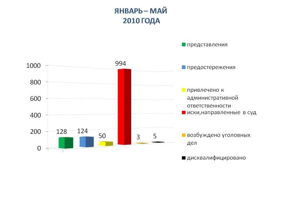 """,""kultura-prava.ru"